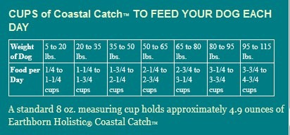earthborn holistic coastal catch adulto 12 kg   env o gratis   56